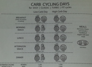 chris_powell_chose_to_lose_7_day_carb_cycling_plan