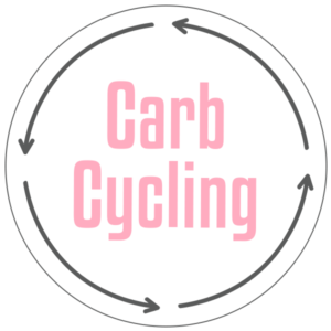 how carb cycling works